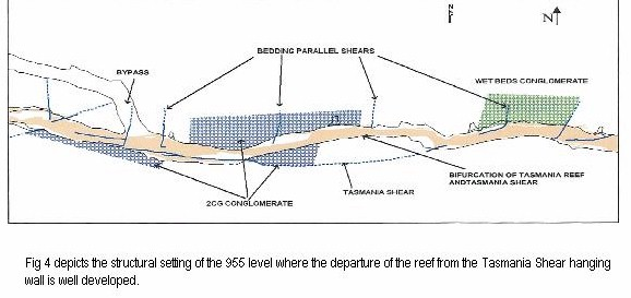 Figure_4 depicts the structural setting of the 955 level where the departure of the reef from the Tasmania Shear hanging wall is well developed.