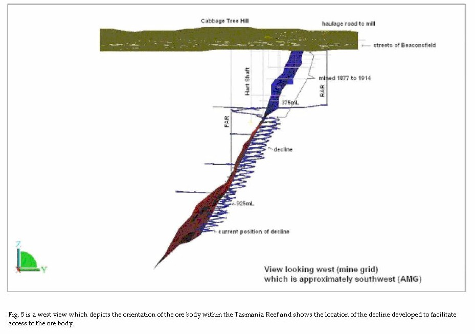 Figure_5 is a west view which depicts the orientation of the ore body within the Tasmania Reef and shows the location of the decline developed to facilitate access to the ore body.
