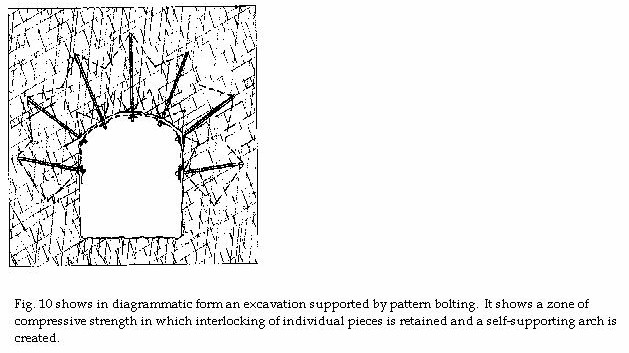 Figure_10 shows in diagramatic form an excavation supported by pattern bolting. It shows a zone of compressive strength in which interlocking of individual pieces is retained and a self-supporting arch is created