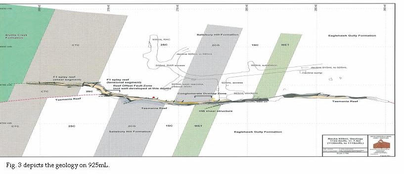Figure_3 depicts the geology on 925mL